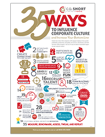 wallcharts-35-Way-to-Influence-Corporate-Culture.png