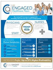 wallcharts-An-Engaged-Healthcare-Team.png