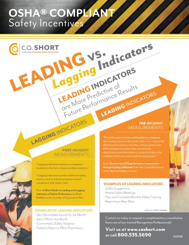 wallcharts-Leading-Versus-Lagging-Indicators.png