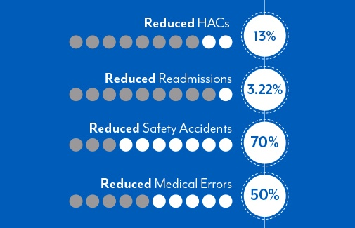 03-reduced-risk.jpg
