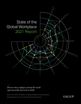 2021 State of the Global Workplace | Gallup Q12 | C.A. Short Company