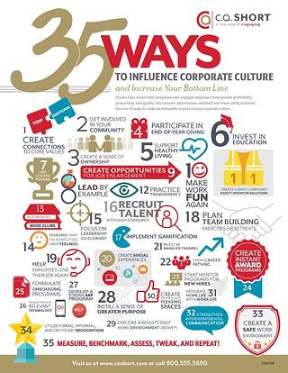 35Ways-WallChart-Thumbnail.jpg