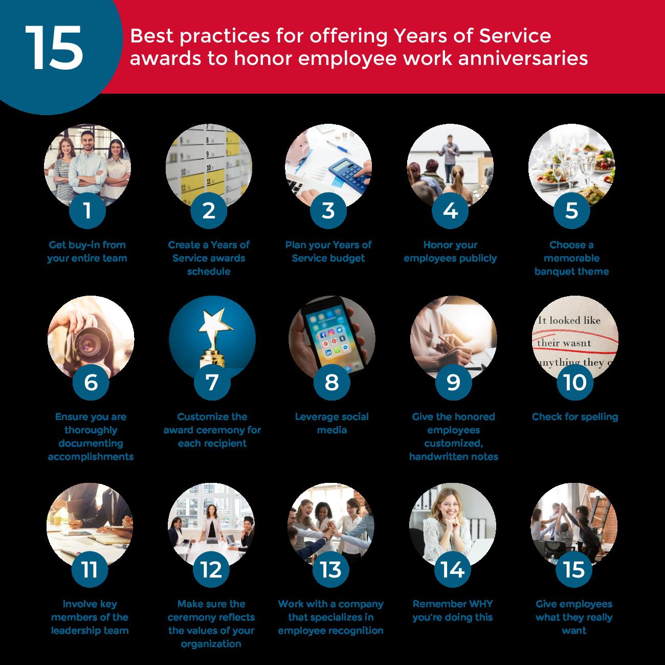 CA SHORT 15 best practices Graphic