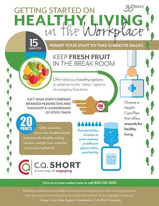 Healthy Living In The Workplace Wall Chart