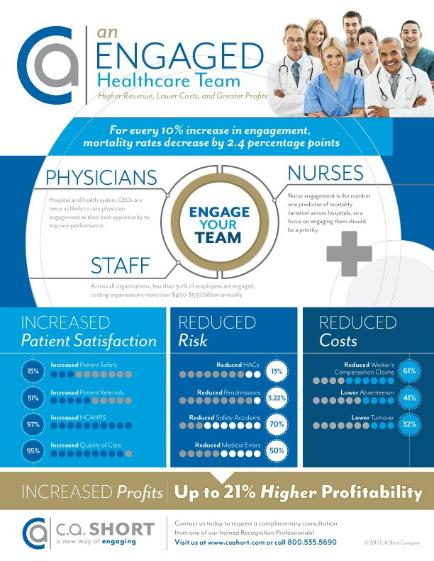 EngageHealthCareTeam-wallchart-thumbnail-1.jpg