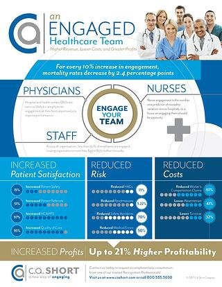 EngageHealthCareTeam-wallchart-thumbnail.jpg