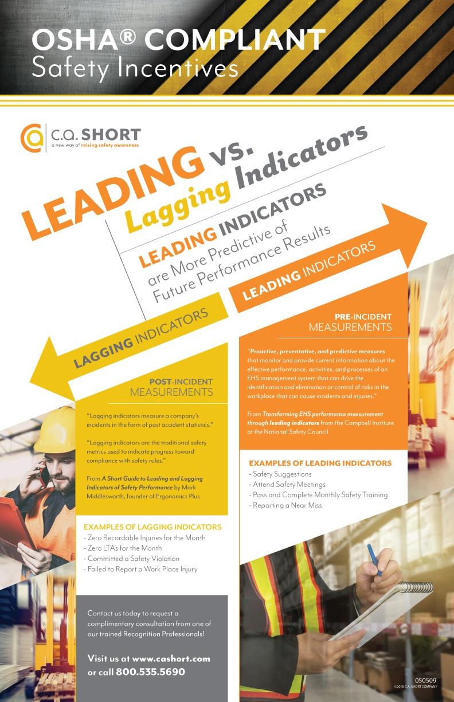 LeadingVsLaggingIndicators-Thumbnail