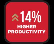 Homepage-Gallup-HigherProductivity