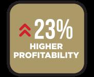 Homepage-Gallup-HigherProfitability