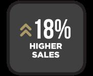 Homepage-Gallup-HigherSales