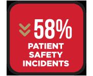 Homepage-Gallup-PatientSafetyIncident