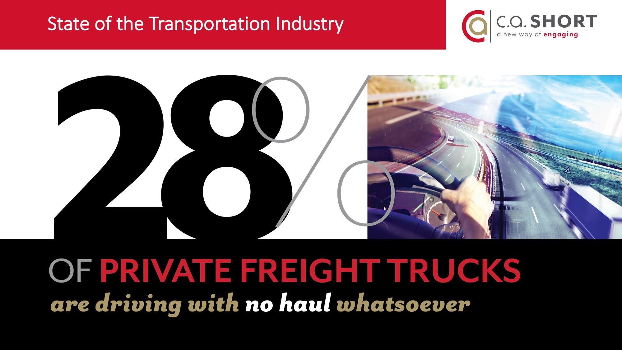 Transportation Safety Stats